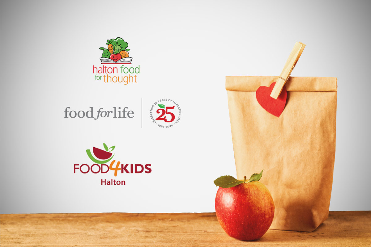 Food Resources Available for Families in Halton